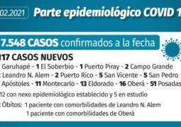 Coronavirus en Misiones: 2 nuevas muertes y 117 casos nuevos confirmados este sábado en la provincia